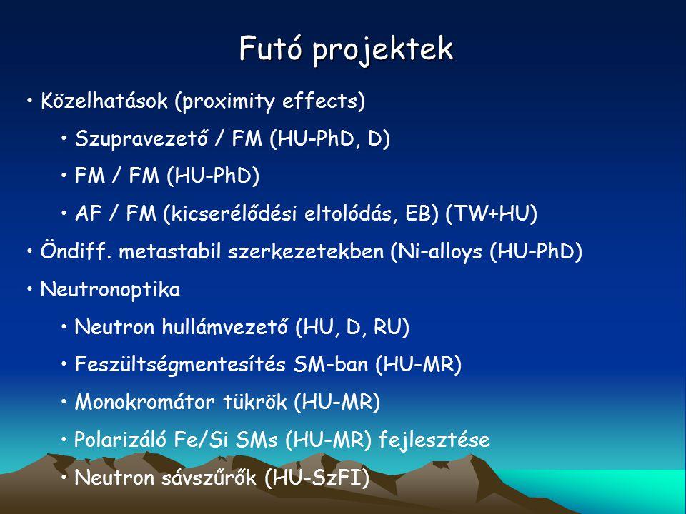 Futó projektek Közelhatások (proximity effects) Szupravezető / FM (HU-PhD, D) FM / FM (HU-PhD) AF / FM (kicserélődési eltolódás, EB) (TW+HU) Öndiff.