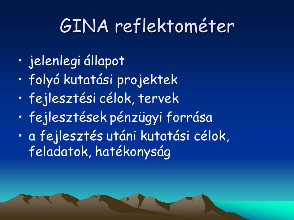 GINA reflektométer jelenlegi állapot folyó kutatási projektek fejlesztési célok, tervek fejlesztések pénzügyi forrása a fejlesztés utáni kutatási célo