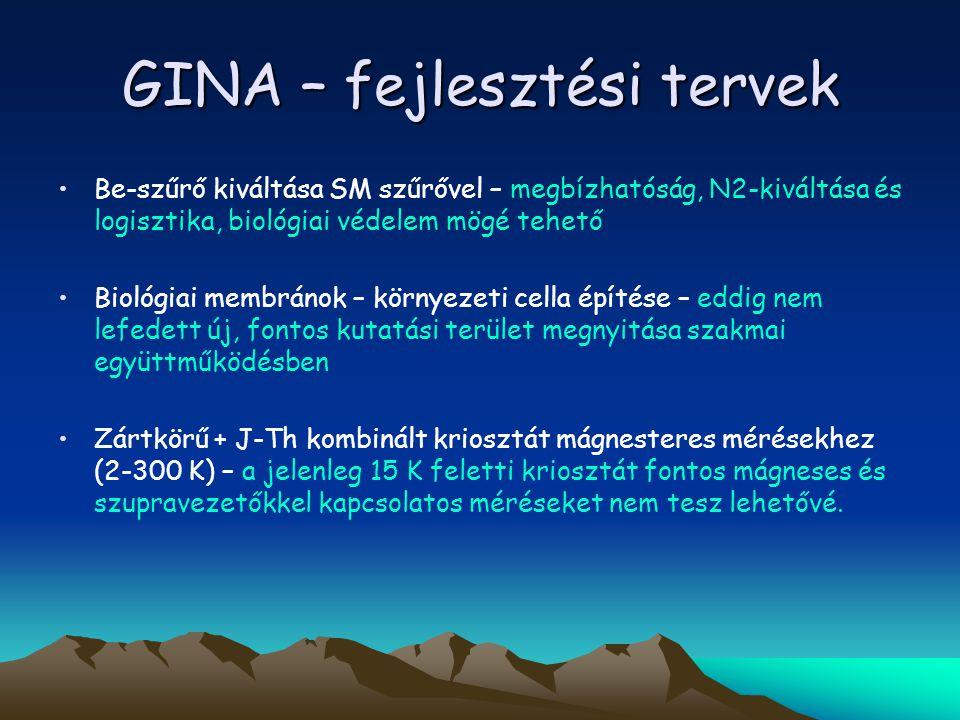 GINA – fejlesztési tervek Be-szűrő kiváltása SM szűrővel – megbízhatóság, N2-kiváltása és logisztika, biológiai védelem mögé tehető Biológiai membráno
