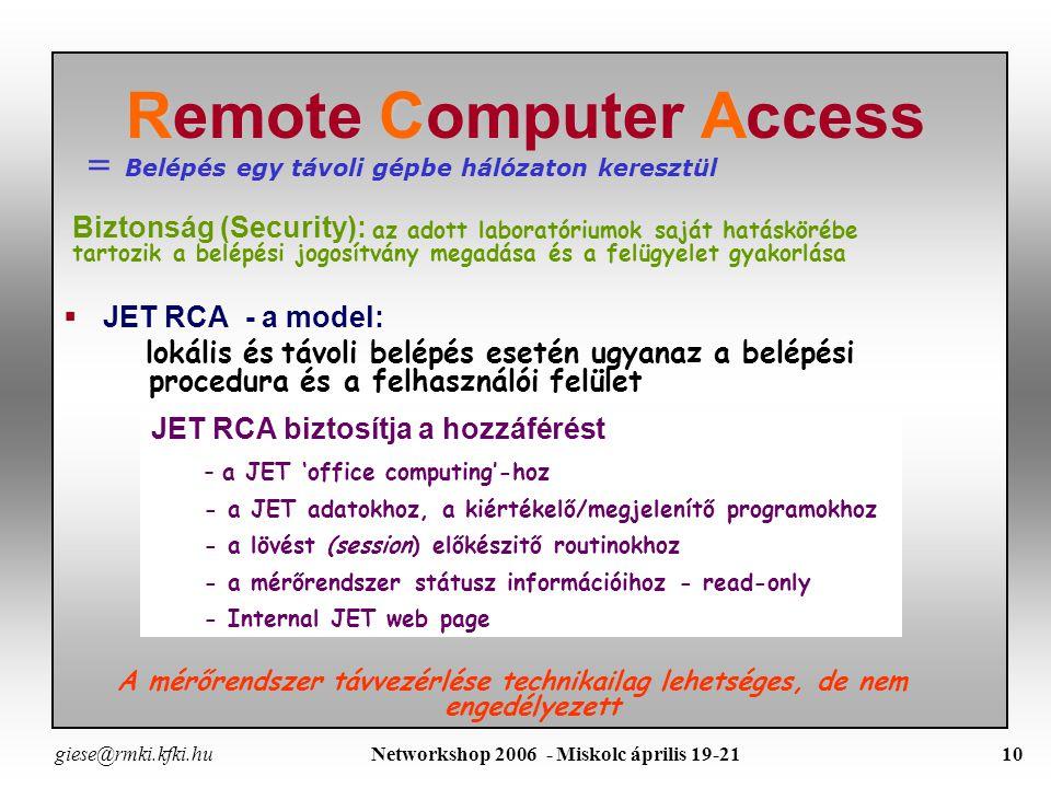 giese@rmki.kfki.hu Networkshop 2006 - Miskolc április 19-219 1.