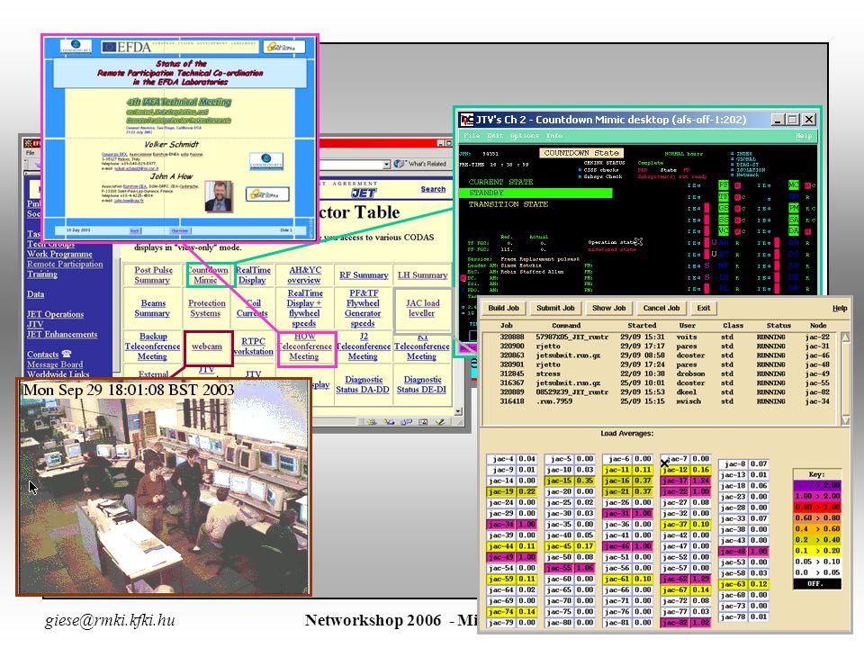 giese@rmki.kfki.hu Networkshop 2006 - Miskolc április 19-2117 Telekonferencia eszközök: Képernyőmegosztás VNC rutin szerű használata:  VNC rutin szerű használata: – pont-pont megbeszéléseknél – telekonferencián a prezentáció vetítésére – vezérlőteremi gépek képernyői közvetítésére – (lassú) web-cam közvetítésre – mérnöki fejlesztési munkáknál