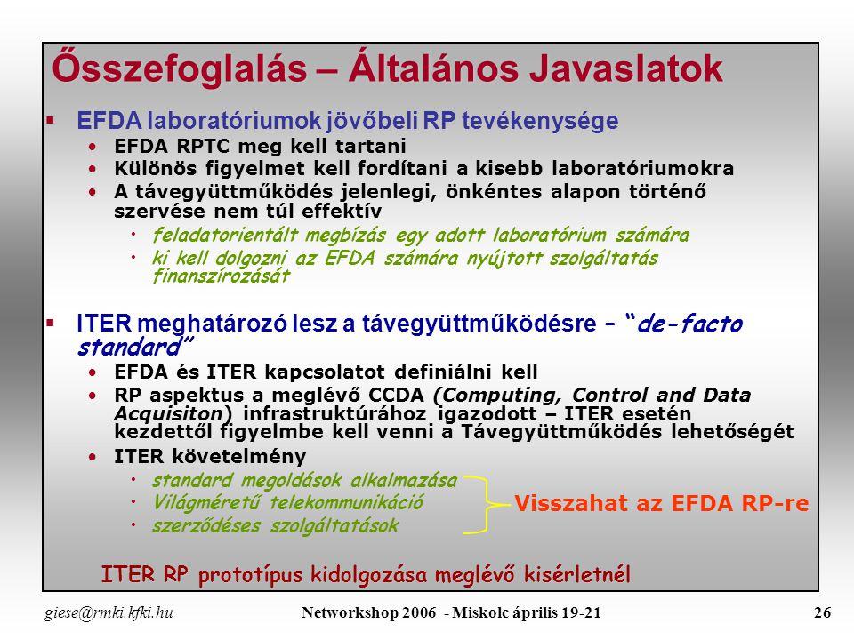 giese@rmki.kfki.hu Networkshop 2006 - Miskolc április 19-2125 5.