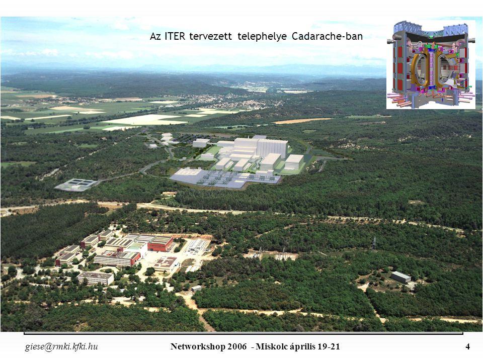giese@rmki.kfki.hu Networkshop 2006 - Miskolc április 19-213 Termonukleáris fúzió A természetben elegendő mennyiségű kiinduló anyag áll rendelkezésre: –Tricium előállítható Litiumból –Deutérium, vízből kiválasztható 10 g Deutérium (500 l víz) és 15 g Tricium (30 g Li) elegendő egy közepes háztartás elektromos energia igényének fedezésére nap energiatermelő folyamatának szabályozott földi megvalósítása könnyű atommagok egyesítésével energia szabadul fel - az atommagok összeolvadásához 100 millió fokra van szükség