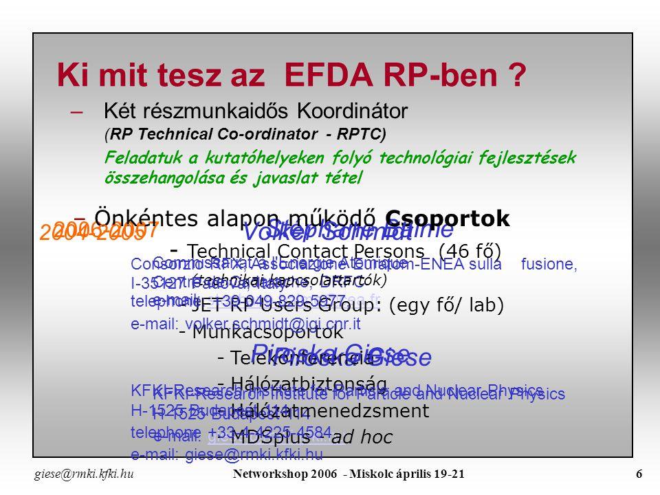 giese@rmki.kfki.hu Networkshop 2006 - Miskolc április 19-215 Mi a Távegyüttműködés.