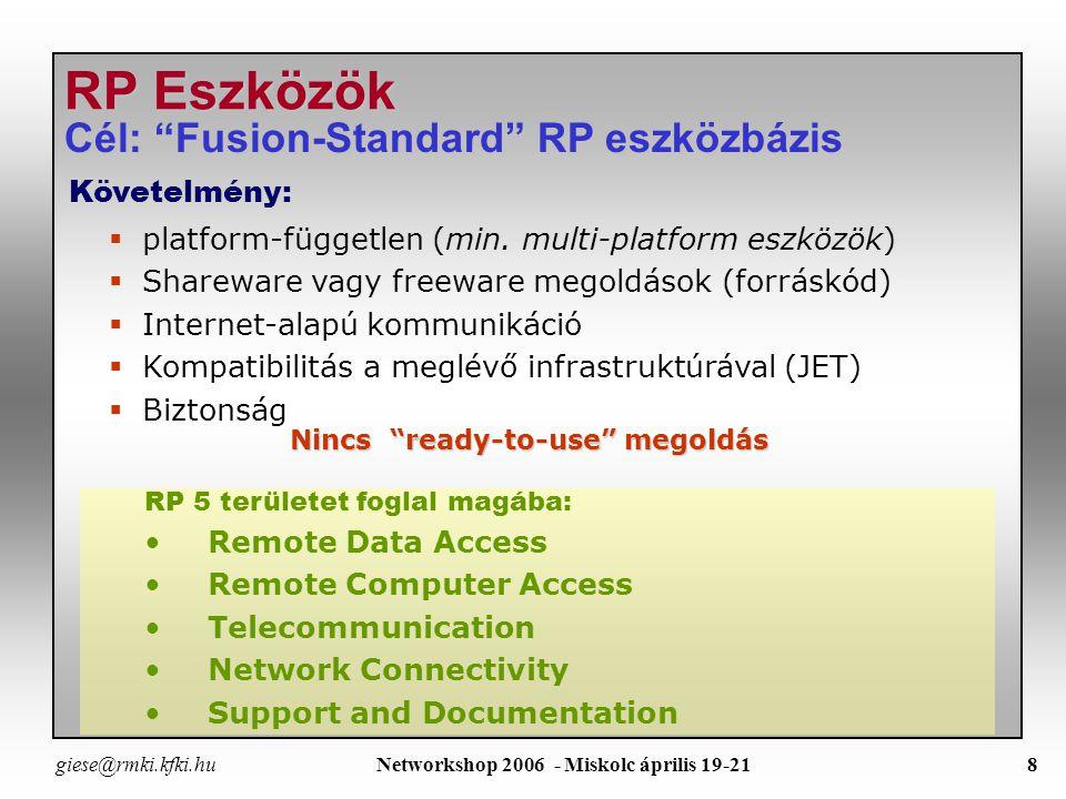 giese@rmki.kfki.hu Networkshop 2006 - Miskolc április 19-217 Munkamódszer  Együttműködés alapja a Technikai Kapcsolattartók Hálózata A meglévő hálózat megerősítése (az un.