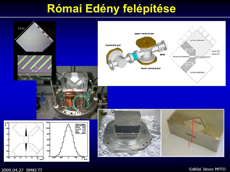 2009.04.27 RMKI TT Sziklai János MFFO Római Edény felépítése