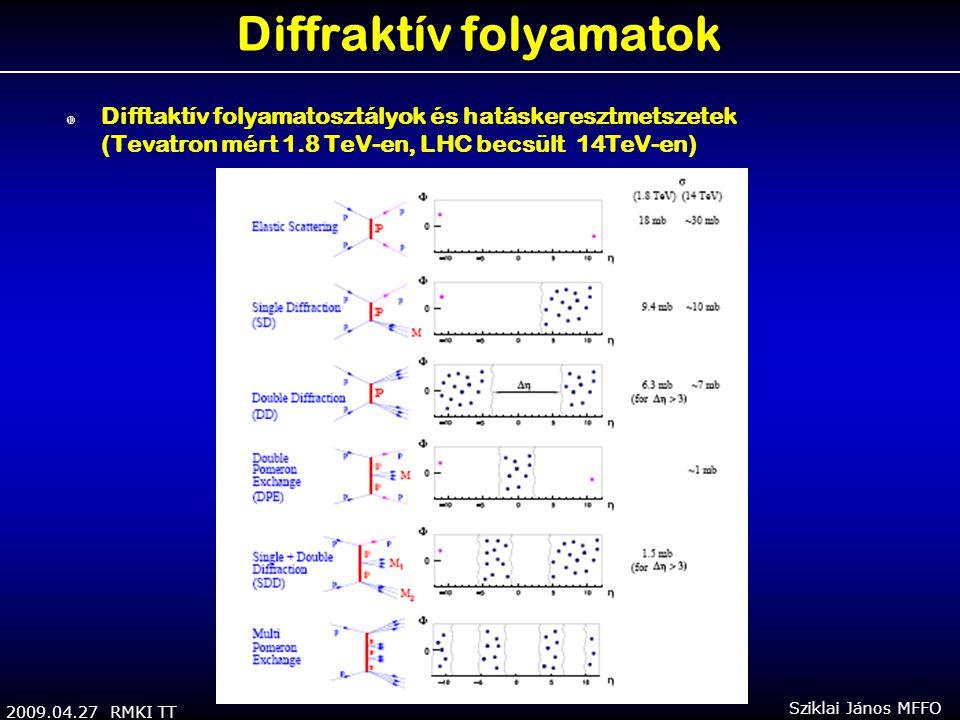 2009.04.27 RMKI TT Sziklai János MFFO Diffraktív folyamatok  Difftaktív folyamatosztályok és hatáskeresztmetszetek (Tevatron mért 1.8 TeV-en, LHC becsült 14TeV-en)