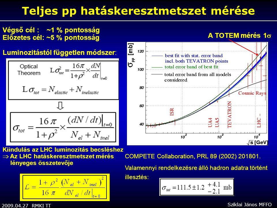 2009.04.27 RMKI TT Sziklai János MFFO Végső cél : ~1 % pontosság Előzetes cél: ~5 % pontosság Luminozitástól független módszer: Kiindulás az LHC luminozitás becsléshez  Az LHC hatáskeresztmetszet mérés lényeges összetevője Valamennyi rendelkezésre álló hadron adatra történt illesztés: COMPETE Collaboration, PRL 89 (2002) 201801.