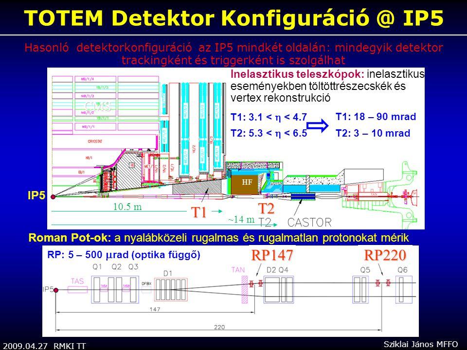 2009.04.27 RMKI TT Sziklai János MFFO TOTEM Detektor Konfiguráció @ IP5 ~14 m CMS T1:  3.1 <  < 4.7 T2: 5.3 <  < 6.5 10.5 m T1 T2 HF RP220 RP147 Hasonló detektorkonfiguráció az IP5 mindkét oldalán: mindegyik detektor trackingként és triggerként is szolgálhat Roman Pot-ok: a nyalábközeli rugalmas és rugalmatlan protonokat mérik Inelasztikus teleszkópok: inelasztikus eseményekben töltöttrészecskék és vertex rekonstrukció T1: 3.1 <  < 4.7 T2: 5.3 <  < 6.5 T1: 18 – 90 mrad T2: 3 – 10 mrad RP: 5 – 500  rad (optika függő)  IP5