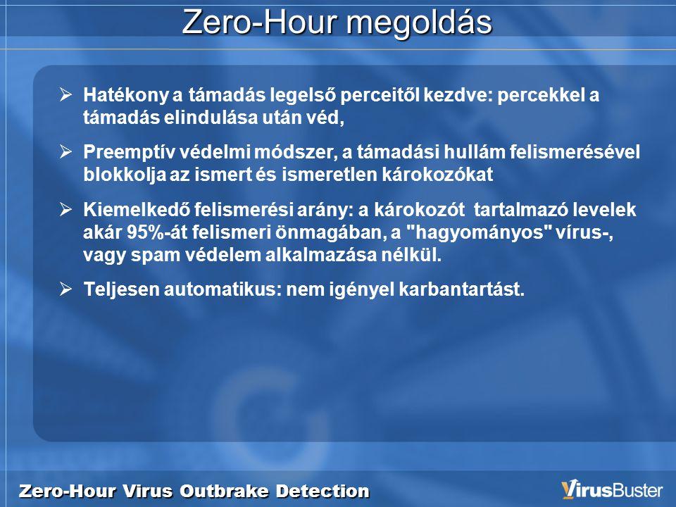Zero-Hour megoldás  Hatékony a támadás legelső perceitől kezdve: percekkel a támadás elindulása után véd,  Preemptív védelmi módszer, a támadási hullám felismerésével blokkolja az ismert és ismeretlen károkozókat  Kiemelkedő felismerési arány: a károkozót tartalmazó levelek akár 95%-át felismeri önmagában, a hagyományos vírus-, vagy spam védelem alkalmazása nélkül.
