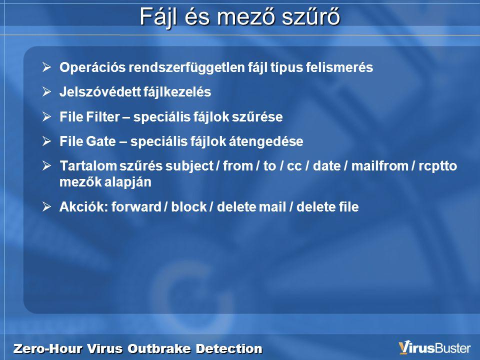 Zero-Hour Virus Outbrake Detection Fájl és mező szűrő  Operációs rendszerfüggetlen fájl típus felismerés  Jelszóvédett fájlkezelés  File Filter – speciális fájlok szűrése  File Gate – speciális fájlok átengedése  Tartalom szűrés subject / from / to / cc / date / mailfrom / rcptto mezők alapján  Akciók: forward / block / delete mail / delete file