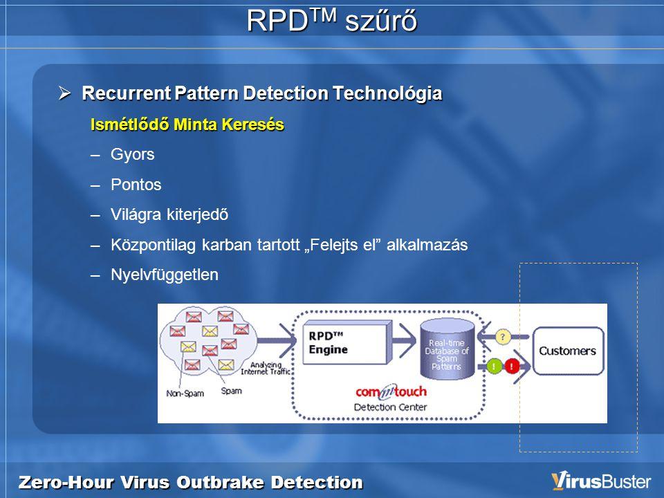 """Zero-Hour Virus Outbrake Detection RPD TM szűrő  Recurrent Pattern Detection Technológia Ismétlődő Minta Keresés –Gyors –Pontos –Világra kiterjedő –Központilag karban tartott """"Felejts el alkalmazás –Nyelvfüggetlen"""
