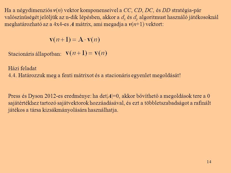 14 Ha a négydimenziós v(n) vektor komponenseivel a CC, CD, DC, és DD stratégia-pár valószínűségét jelöljük az n-dik lépésben, akkor a d x és d y algoritmust használó játékosoknál meghatározható az a 4x4-es A mátrix, ami megadja a v(n+1) vektort: Stacionáris állapotban: Házi feladat 4.4.