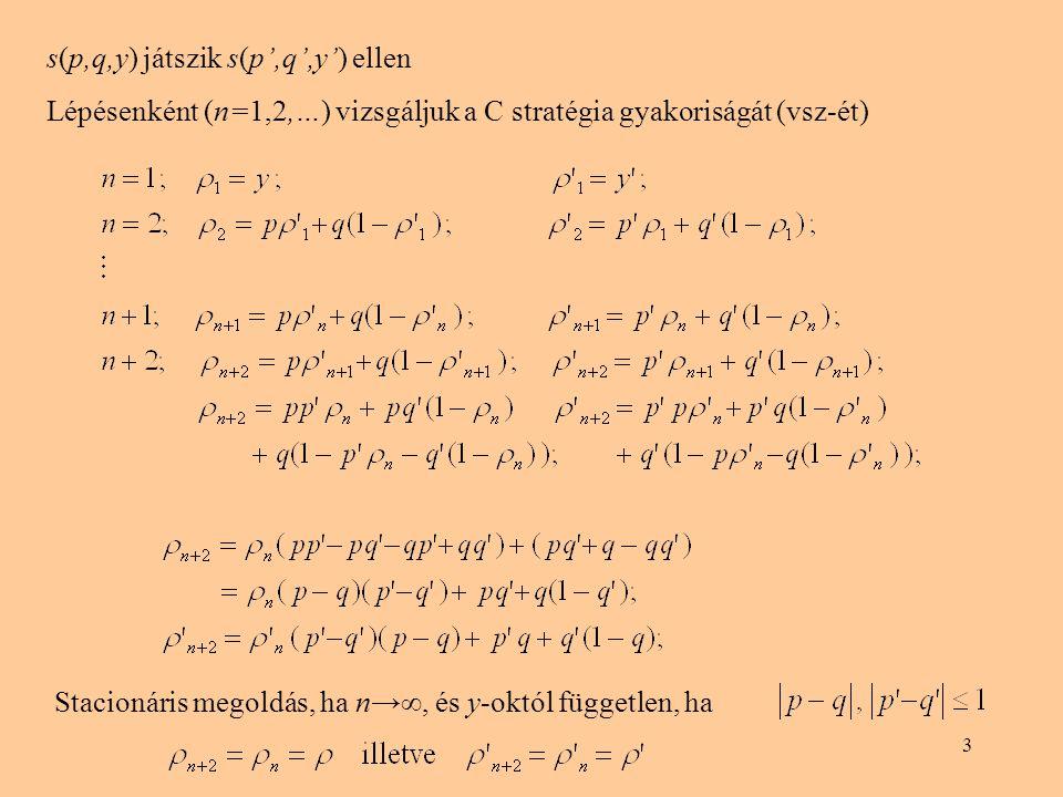 3 s(p,q,y) játszik s(p',q',y') ellen Lépésenként (n=1,2,…) vizsgáljuk a C stratégia gyakoriságát (vsz-ét) Stacionáris megoldás, ha n→∞, és y-októl független, ha