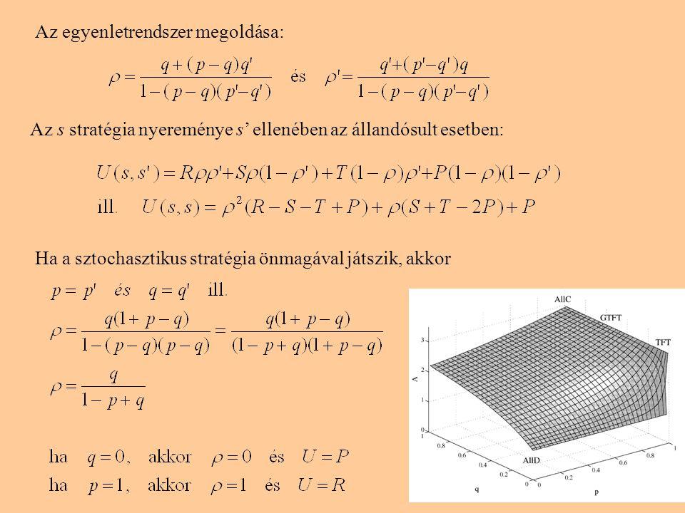 5 Sztochasztikus reaktív stratégia gyakoriságának evolúciója A stratégiák egyenletesen oszlanak el a stratégiatérben (i=1, …, N) Kezdetben (t=0) az s i (p,q) stratégiák gyakorisága: ρ i (t=0)=1/N s i stratégia nyereménye: t+1 időpontban megváltoztatjuk a stratégiák gyakoriságát a sikeres szaporodik, a sikertelen ritkul (Nowak és Sigmund 1992) vagyis a nyereménnyel arányos az új populáció nagysága Ez a dinamikai szabály megőrzi a teljes populáció nagyságát.