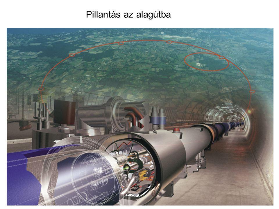 18. Dezember 2009BG5 Rainergasse99 Az LHC 4 nagy detektora: ATLAS, CMS, LHCb és ALICE
