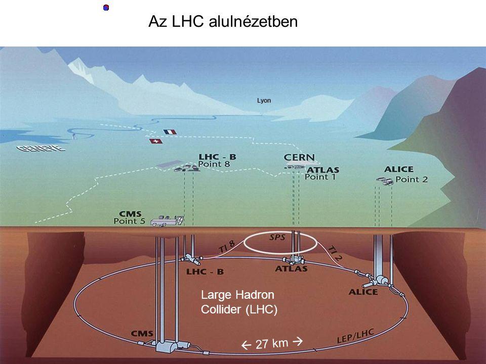  27 km  Large Hadron Collider (LHC) Lyon Az LHC alulnézetben