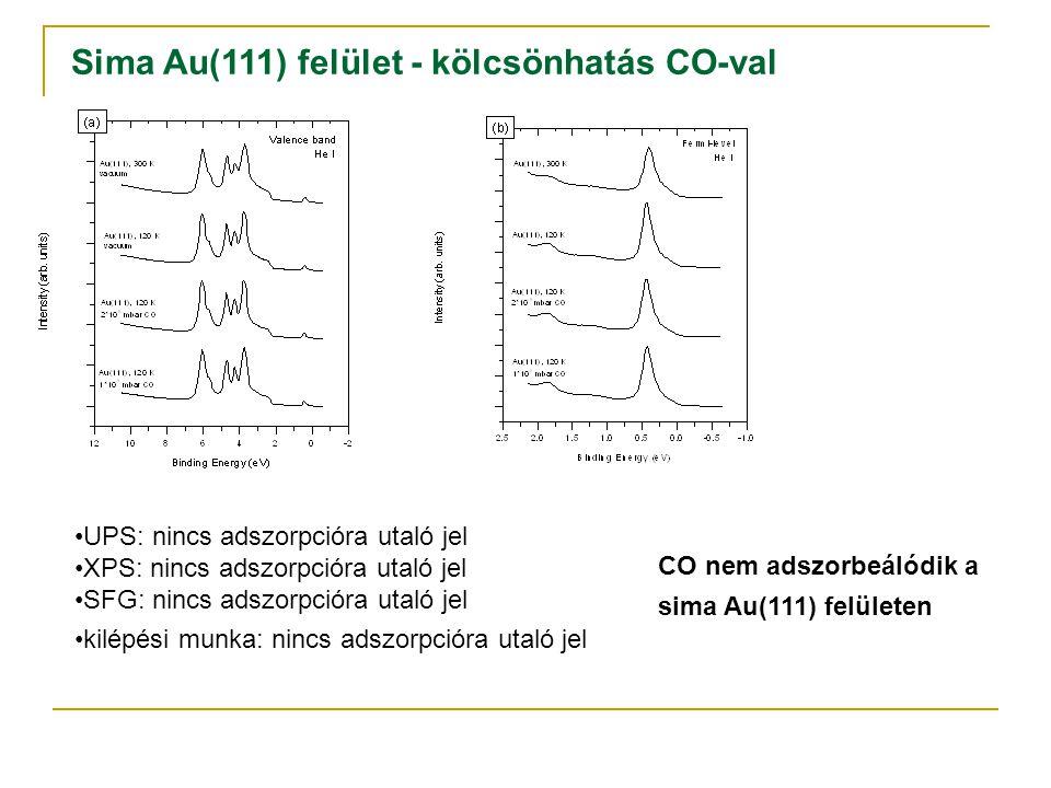 Sima Au(111) felület - kölcsönhatás CO-val UPS: nincs adszorpcióra utaló jel XPS: nincs adszorpcióra utaló jel SFG: nincs adszorpcióra utaló jel kilépési munka: nincs adszorpcióra utaló jel CO nem adszorbeálódik a sima Au(111) felületen