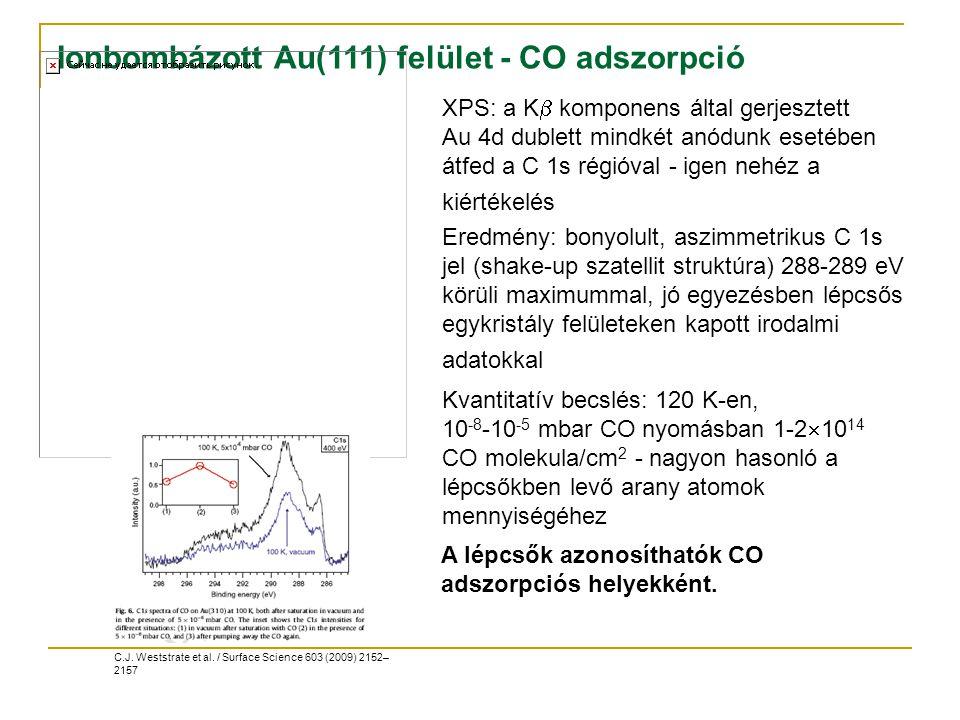Ionbombázott Au(111) felület - CO adszorpció XPS: a K  komponens által gerjesztett Au 4d dublett mindkét anódunk esetében átfed a C 1s régióval - igen nehéz a kiértékelés C.J.