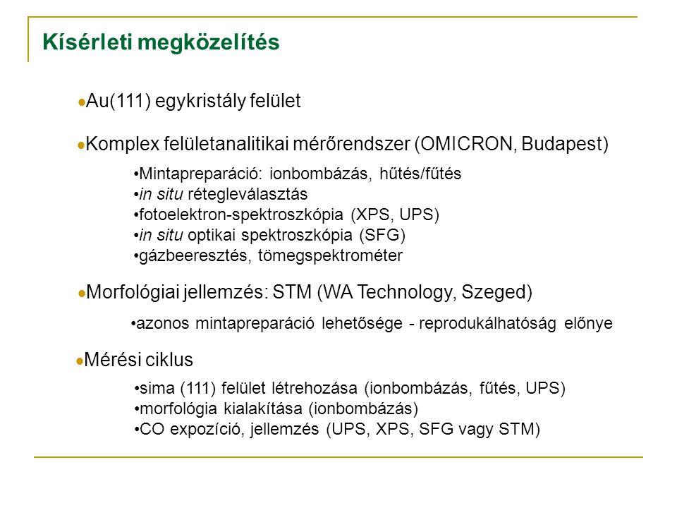 Kísérleti megközelítés  Komplex felületanalitikai mérőrendszer (OMICRON, Budapest)  Au(111) egykristály felület Mintapreparáció: ionbombázás, hűtés/fűtés in situ rétegleválasztás fotoelektron-spektroszkópia (XPS, UPS) in situ optikai spektroszkópia (SFG) gázbeeresztés, tömegspektrométer  Morfológiai jellemzés: STM (WA Technology, Szeged) azonos mintapreparáció lehetősége - reprodukálhatóság előnye  Mérési ciklus sima (111) felület létrehozása (ionbombázás, fűtés, UPS) morfológia kialakítása (ionbombázás) CO expozíció, jellemzés (UPS, XPS, SFG vagy STM)