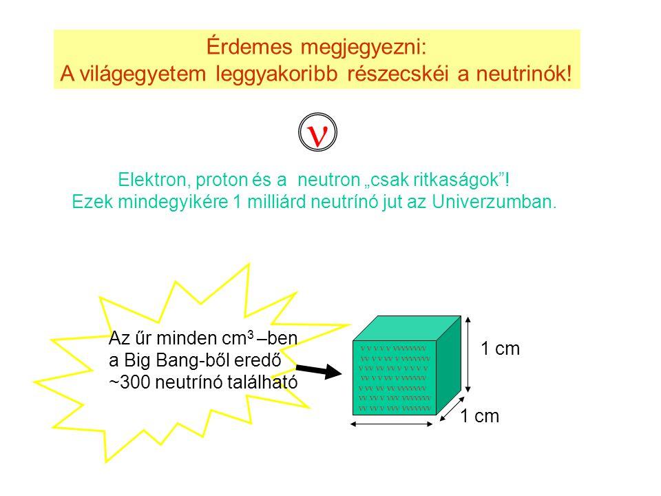 Egy perc két zseniről, a neutrínókról meg a gyenge kölcsönhatásról.