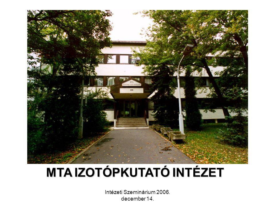 Intézeti Szeminárium 2006. december 14. MTA IZOTÓPKUTATÓ INTÉZET