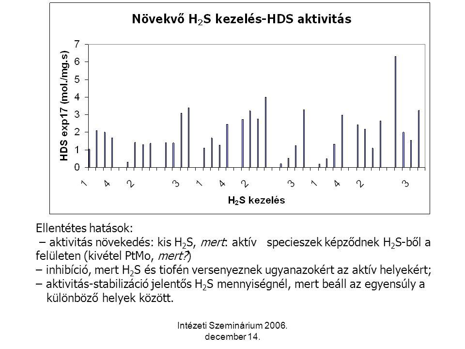 Intézeti Szeminárium 2006.december 14. Válasz: 1.