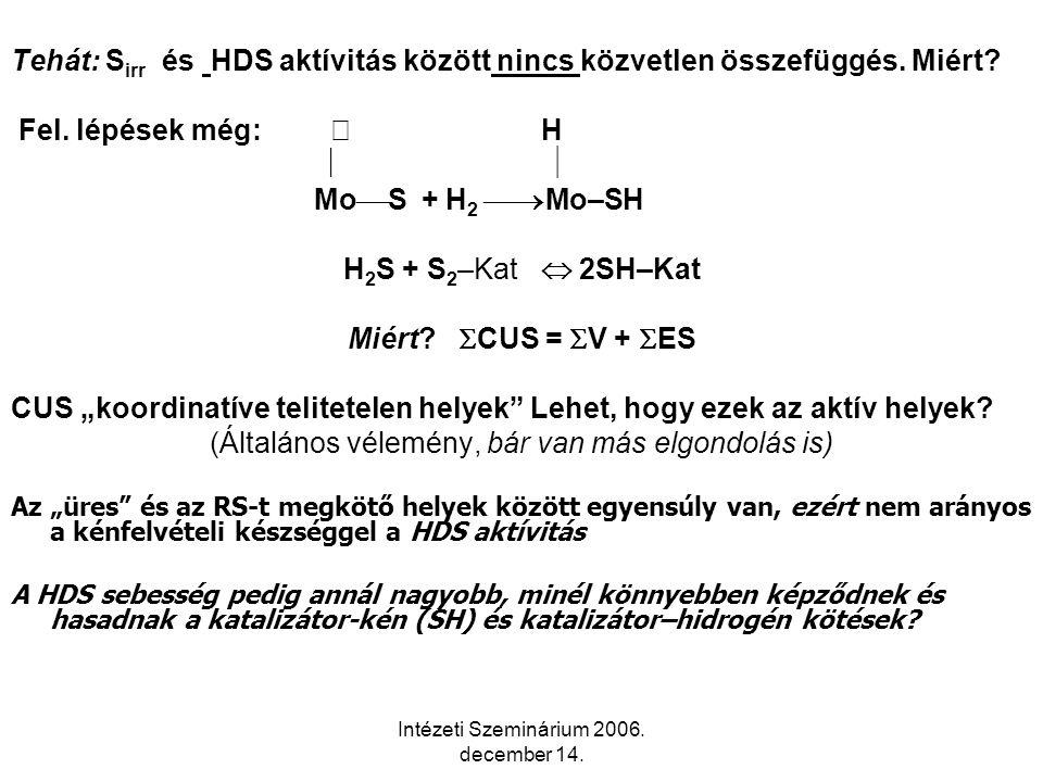 Intézeti Szeminárium 2006.december 14. Következésképpen PdMoS, PtMoS, de PdS és PtS is, MoSH ill.
