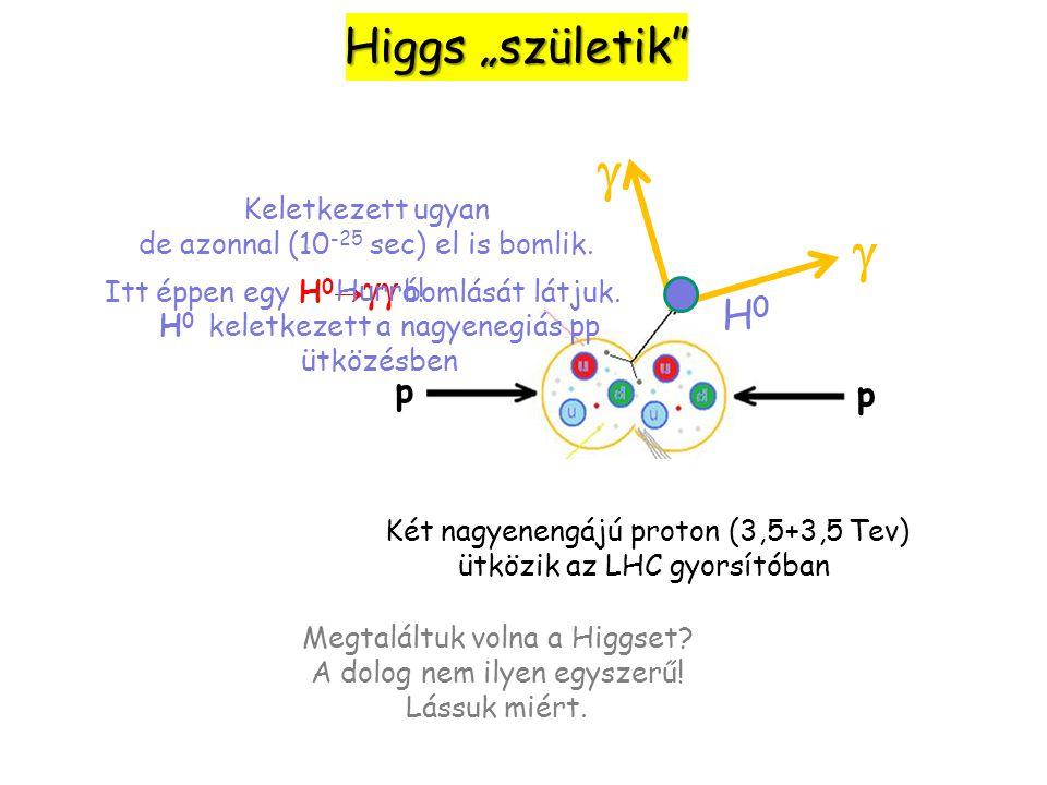 Irány most CERN  LHC (Large Hadron Collider)  CMS detektor  ahol 2 nagyenergiájú proton ütközésének leszünk tanúi: a heves ütközésben sok-sok része