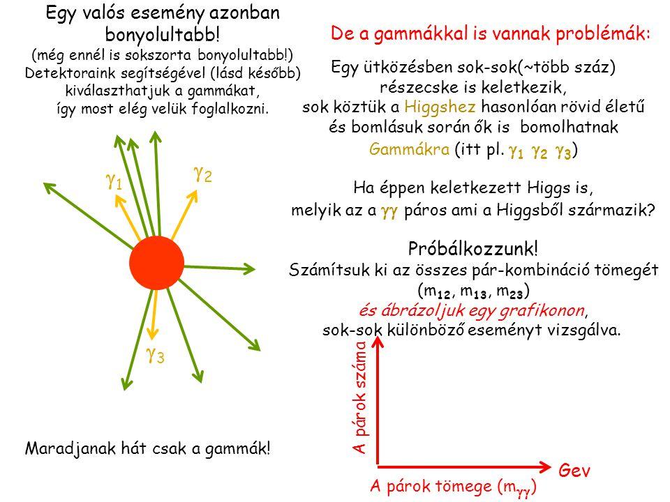 """Higgs """"születik"""" p p   Keletkezett ugyan de azonnal (10 -25 sec) el is bomlik. Itt éppen egy H 0   bomlását látjuk. Két nagyenengájú proton (3,5+"""