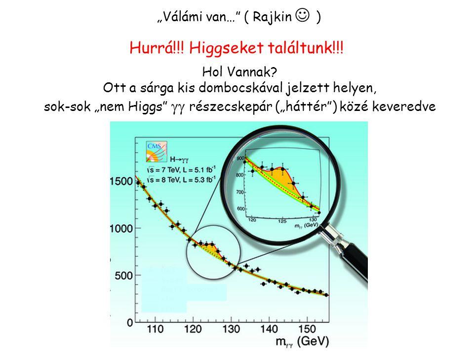 A párok tömege (m  ) Gev A párok száma Egy ilyen a grafikont kell a fizikusoknak adataikkal feltölteni ha Higgset akarnak találni. Sok-sok millió üt