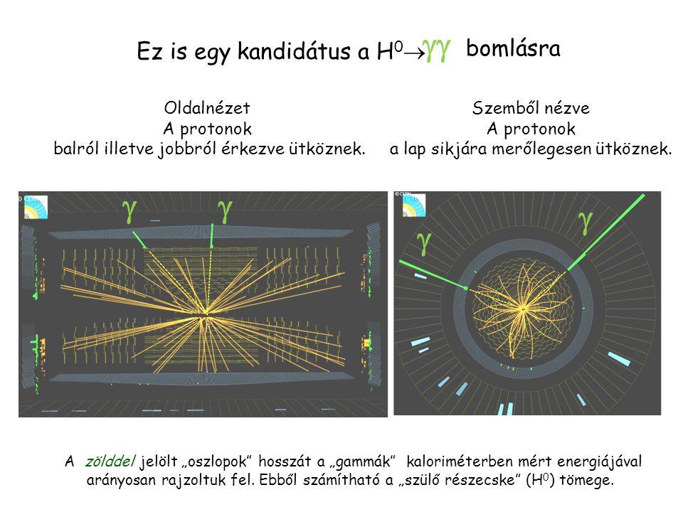 """Itt egy Higgs """"jelöltet"""" (kandidátus) mutatok. Miért nevezem """"csak"""" kandidátusnak? (Kórusban kérem a választ!)  """