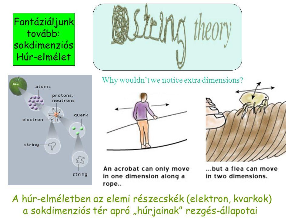 Az egyenletek bonyolódnak, egyre csak bonyolódnak… avagy a fantázia tovább szárnyal