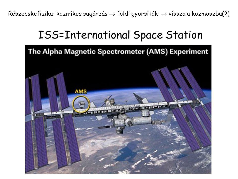 """Napi hír! A NASA AMS (szateliten repülő) detektorával a """"sötét"""" anyag nyomára bukkantak? (azonban igen sok még a kétely is!) Ez a lap még szerkesztésr"""