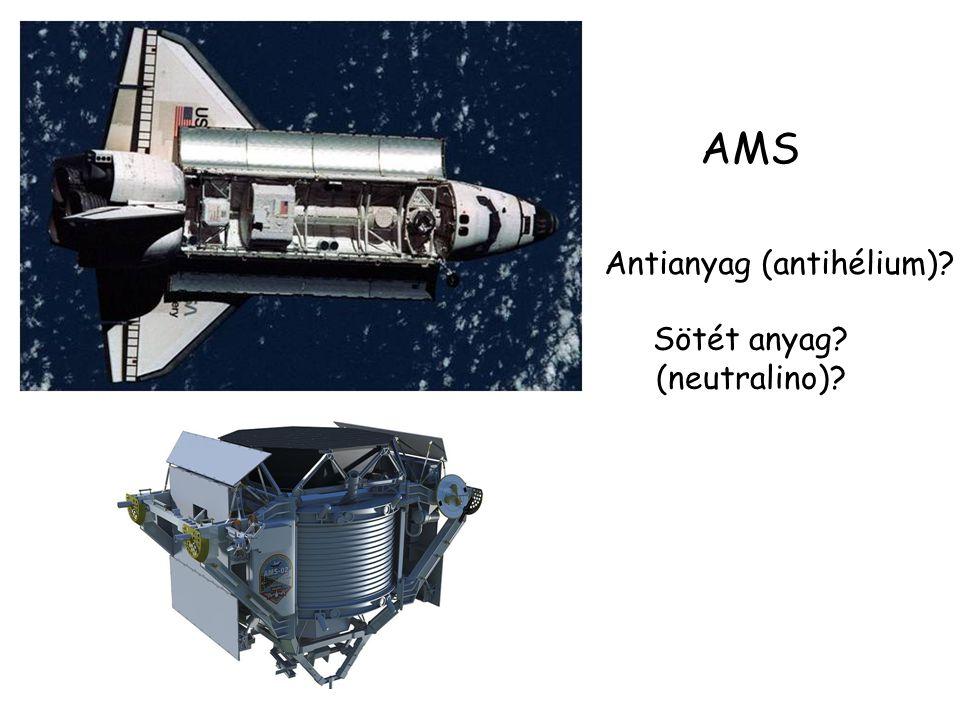 ISS=International Space Station Részecskefizika: kozmikus sugárzás  földi gyorsítók  vissza a kozmoszba(?)