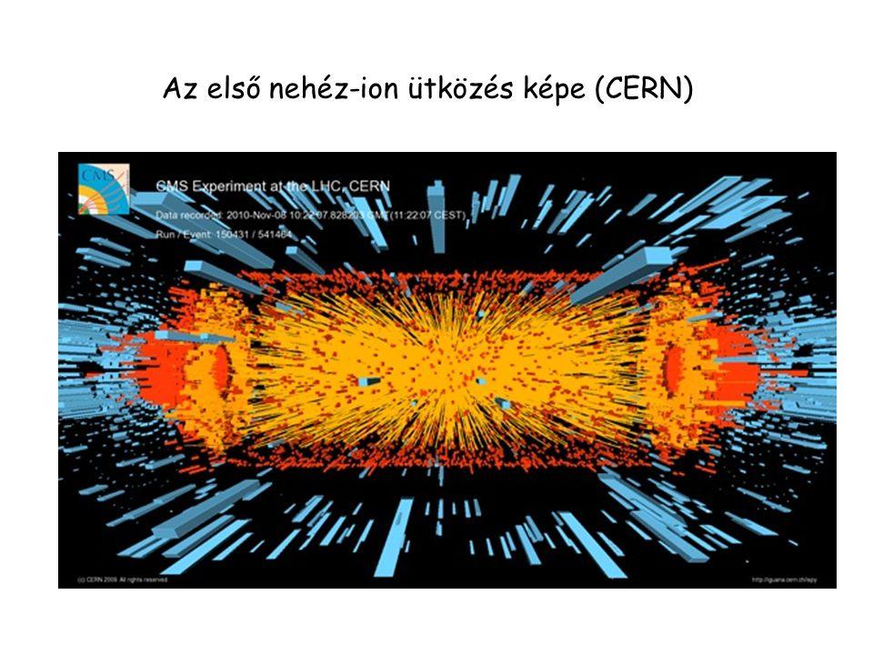 Ólom + Ólom Forró (sűrű) kvark anyag?