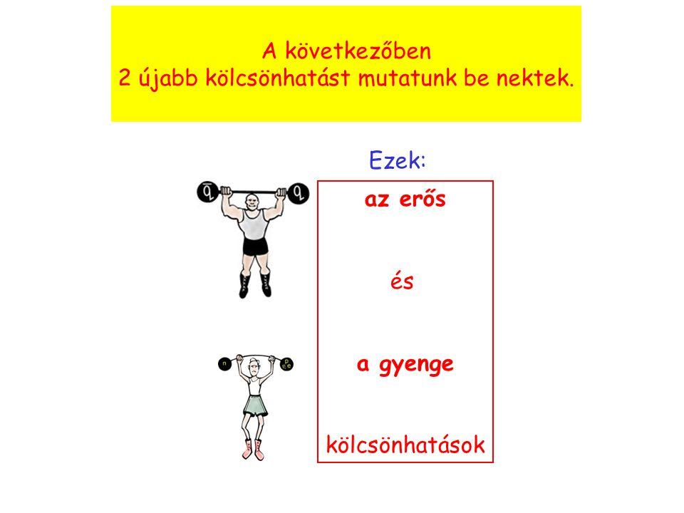 """[ Spin = ½ (Fermionok)] , 8 gluon,W +,W -,Z 0 [Spin = 1 (Bozonok)] A Standard modell részecskéi: anyagi részecskék (kvarkok / leptonok) és a kölcsönhatások közvetítői: 12 """"anyagi részecske (kvark/lepton:fermion) Kölcsönhatások közvetítői: Erős: 8 gluon Elektromágneses:  Gyenge: W +,W -,Z 0 12 """"közvetítő (bozon) Közvetítő kvark/lepton u up c charm t top d down s strange b bottom e   e elektron  müon  tau Kvarkok Leptonok  foton g gluon Z 0 bozon W ± Közvetítők"""