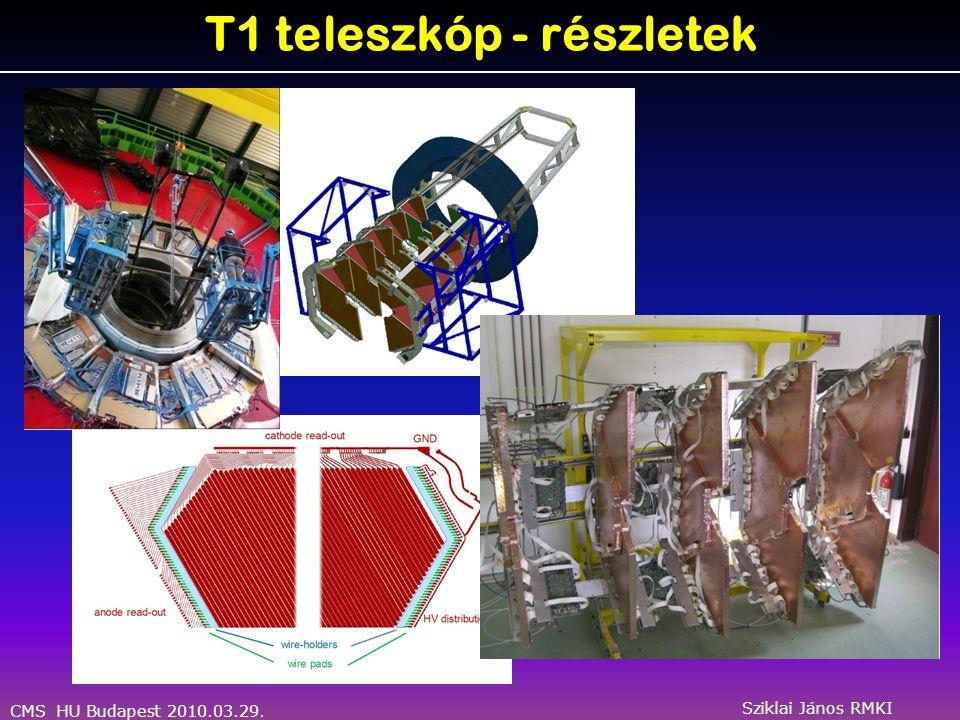 CMS HU Budapest 2010.03.29. Sziklai János RMKI T1 teleszkóp - részletek