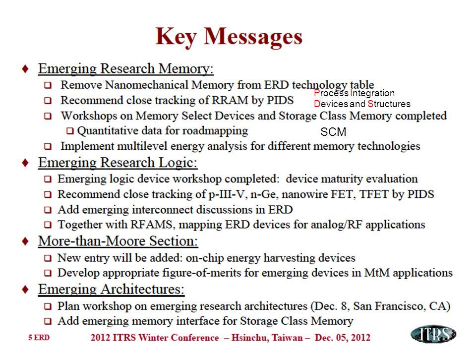 2013. őszi szemeszterAnyagtudomány - I.évf. villamosmérnök SCM Process Integration Devices and Structures