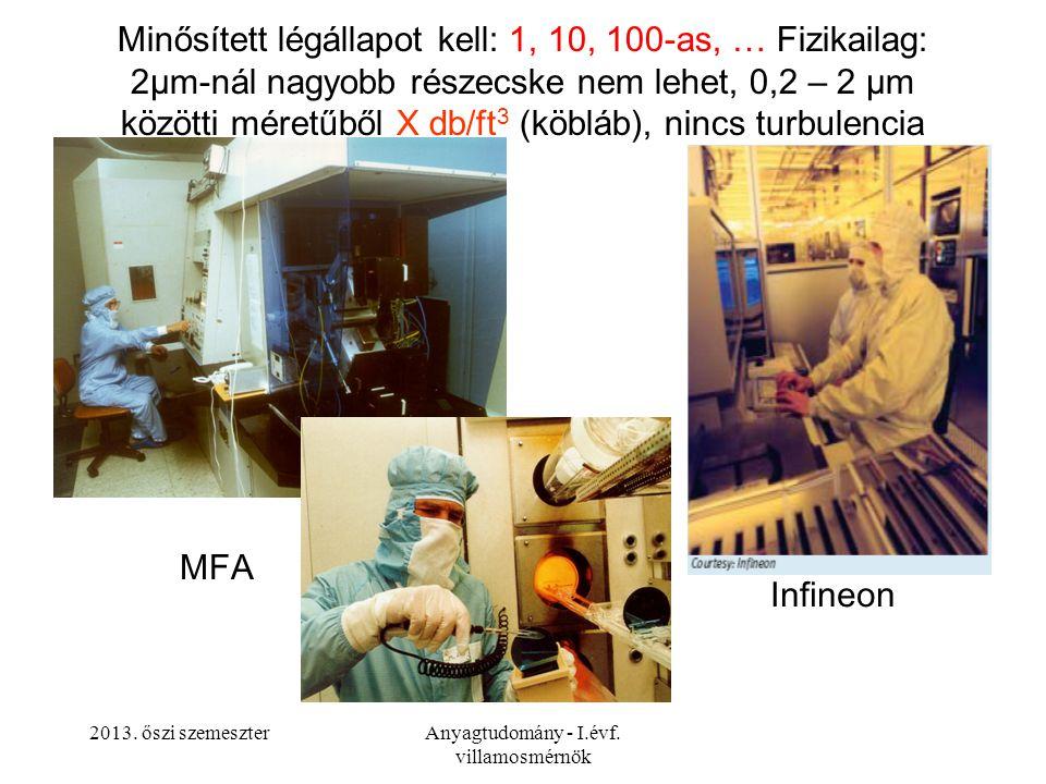 2013. őszi szemeszterAnyagtudomány - I.évf. villamosmérnök Minősített légállapot kell: 1, 10, 100-as, … Fizikailag: 2μm-nál nagyobb részecske nem lehe