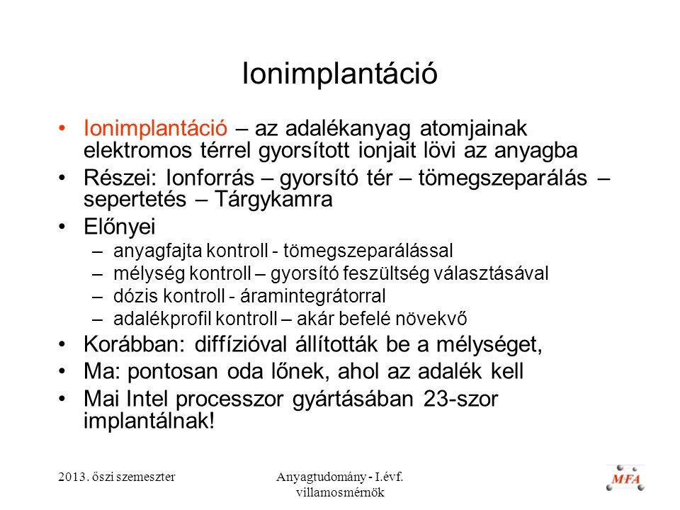 2013. őszi szemeszterAnyagtudomány - I.évf. villamosmérnök Ionimplantáció Ionimplantáció – az adalékanyag atomjainak elektromos térrel gyorsított ionj