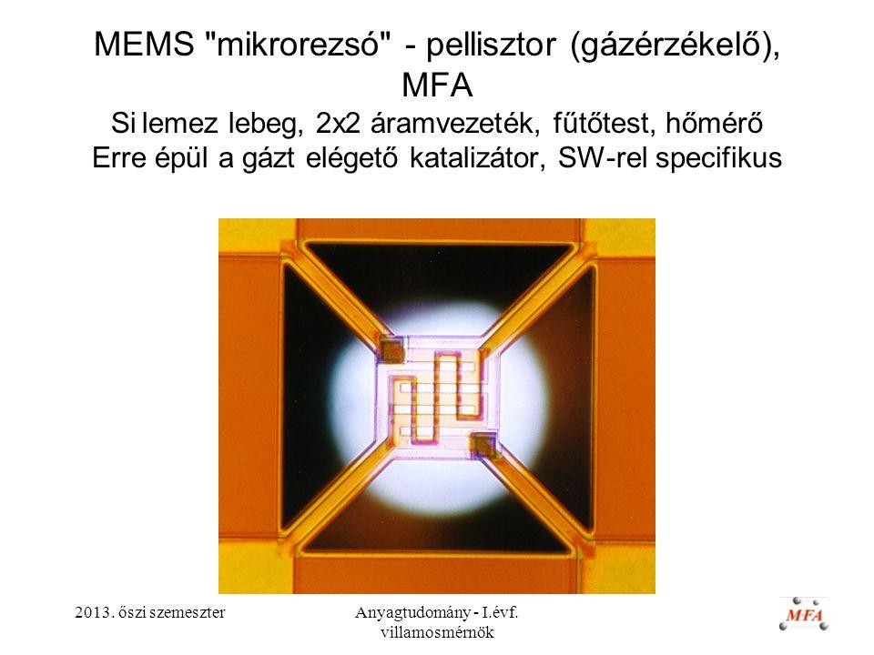 2013. őszi szemeszterAnyagtudomány - I.évf. villamosmérnök MEMS