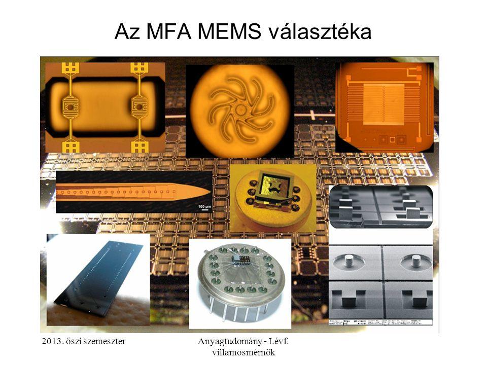 2013. őszi szemeszterAnyagtudomány - I.évf. villamosmérnök Az MFA MEMS választéka