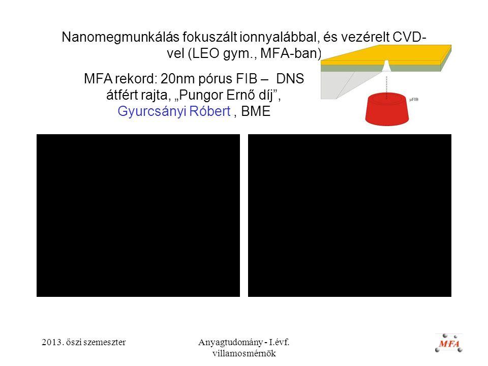 2013. őszi szemeszterAnyagtudomány - I.évf. villamosmérnök Nanomegmunkálás fokuszált ionnyalábbal, és vezérelt CVD- vel (LEO gym., MFA-ban) MFA rekord