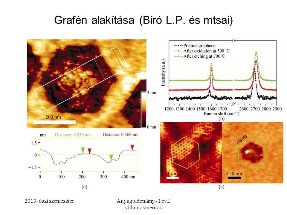 2013. őszi szemeszterAnyagtudomány - I.évf. villamosmérnök Grafén alakítása (Biró L.P. és mtsai)