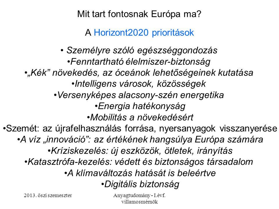 2013. őszi szemeszterAnyagtudomány - I.évf. villamosmérnök Mit tart fontosnak Európa ma? A Horizont2020 prioritások Személyre szóló egészséggondozás F