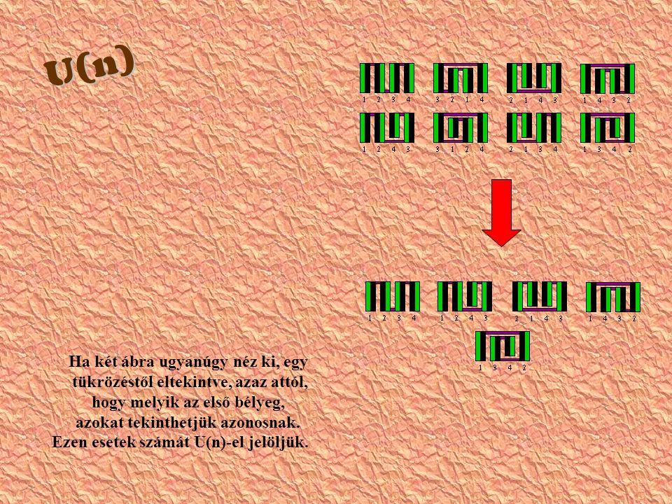  Ha két ábra ugyanúgy néz ki, egy tükrözéstől eltekintve, azaz attól, hogy melyik az első bélyeg, azokat tekinthetjük azonosnak.