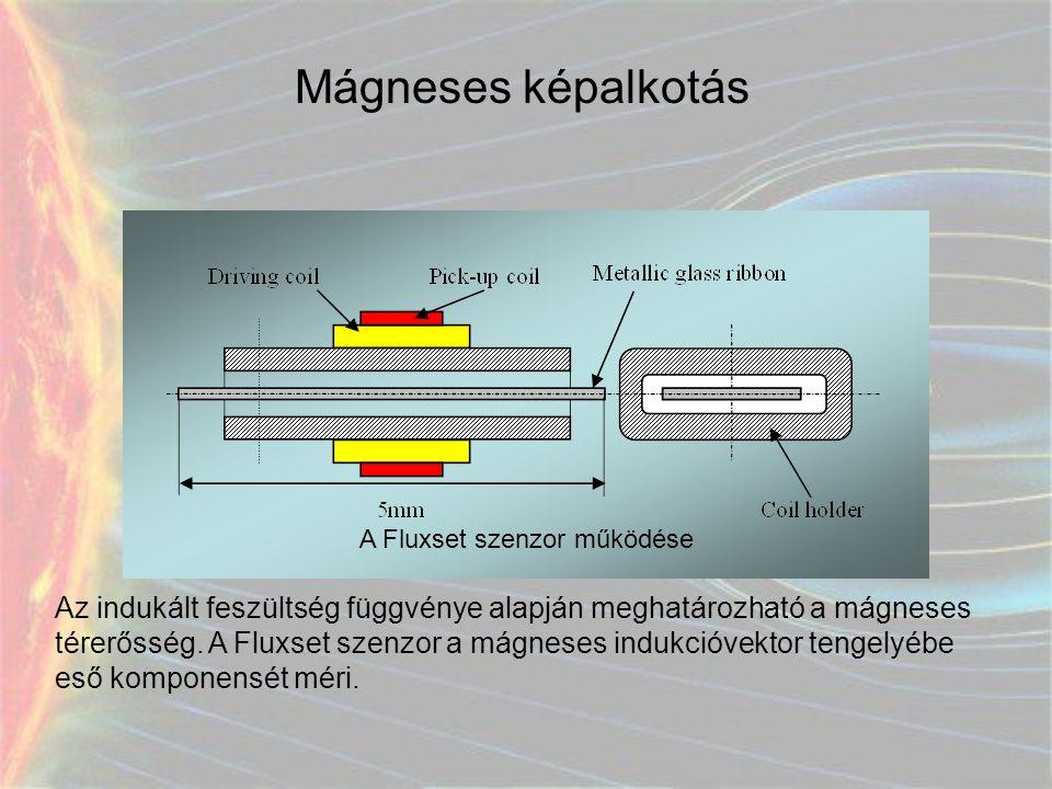 Mágneses képalkotás A Fluxset szenzor működése Az indukált feszültség függvénye alapján meghatározható a mágneses térerősség. A Fluxset szenzor a mágn