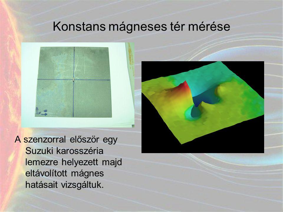 Konstans mágneses tér mérése A szenzorral először egy Suzuki karosszéria lemezre helyezett majd eltávolított mágnes hatásait vizsgáltuk.