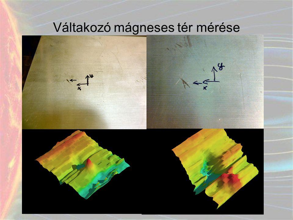 Váltakozó mágneses tér mérése